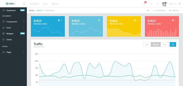 20 Templates Bootstrap cho Admin Dashboard miễn phí - Ảnh 1.
