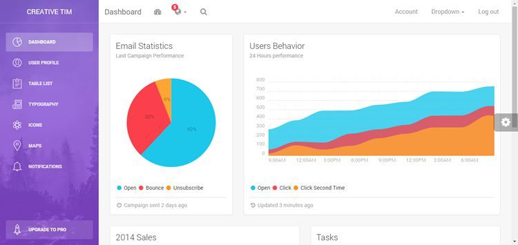 20 Templates Bootstrap cho Admin Dashboard miễn phí - Ảnh 2.
