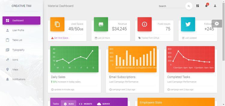 20 Templates Bootstrap cho Admin Dashboard miễn phí - Ảnh 3.