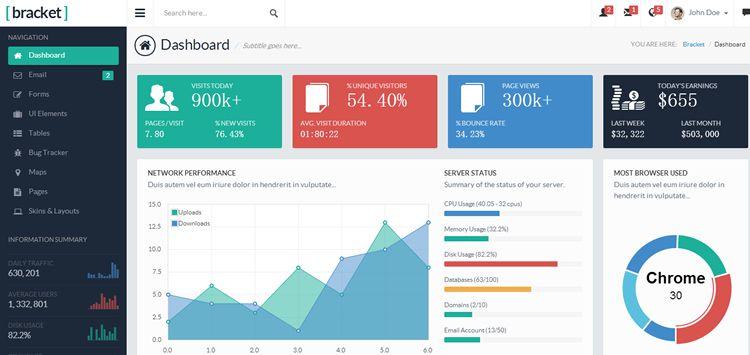 20 Templates Bootstrap cho Admin Dashboard miễn phí - Ảnh 4.
