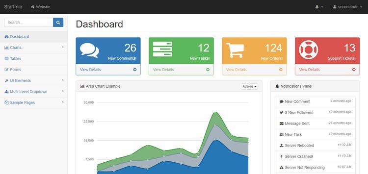20 Templates Bootstrap cho Admin Dashboard miễn phí - Ảnh 7.