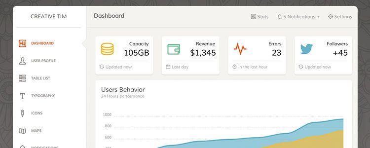 20 Templates Bootstrap cho Admin Dashboard miễn phí - Ảnh 8.
