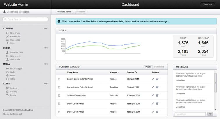 20 Templates Bootstrap cho Admin Dashboard miễn phí - Ảnh 18.